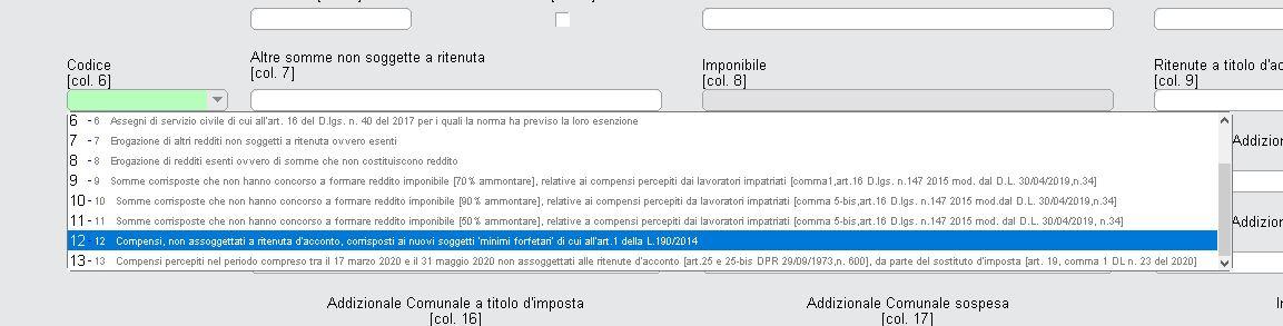 CU 2021 minimi forfetari